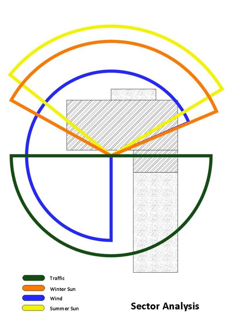 EDN 128 - Carbon Farming - Figure 4