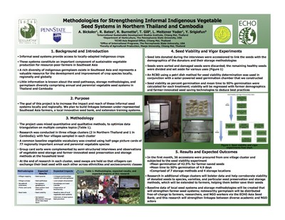 ECHO Asia Conference Poster Presentation Example