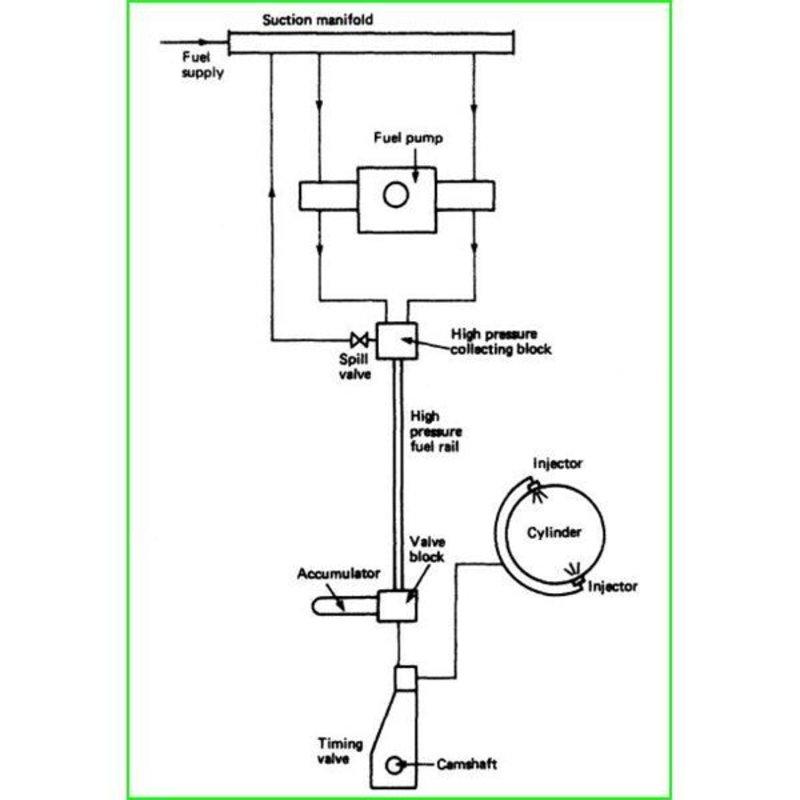 running a diesel engine on biogas