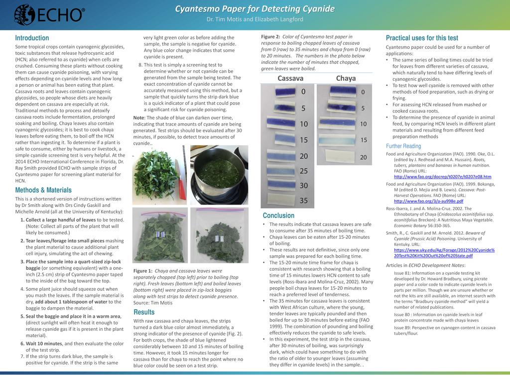 Cyantesmo Paper for Detecting Cyanide