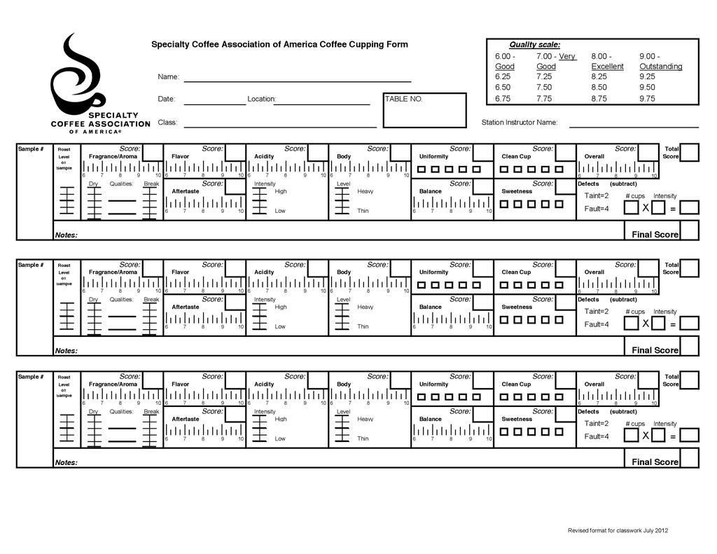 SCAA Cupping Form | ECHOcommunity.org