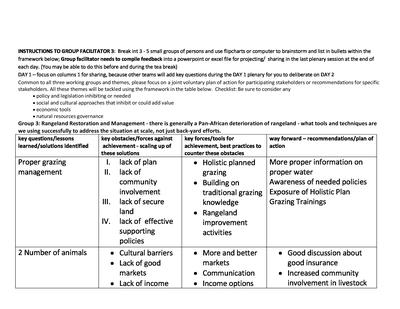 Rangelands Group Framework Worksheet